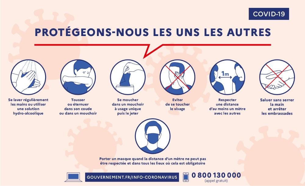 Gestes et comportements à adopter pour se protéger et protéger les autres -  Université de Strasbourg